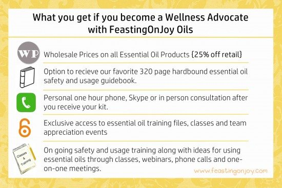 Generic Essential Oil Promotions for doTERRA
